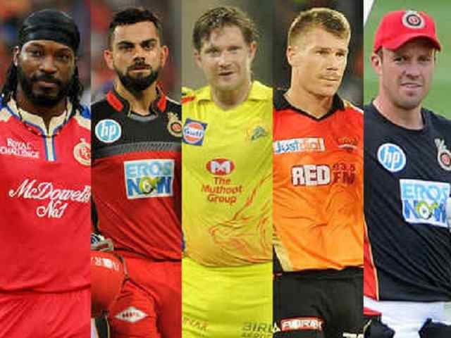 Top 5 batsmen with the most centuries in the history of IPL